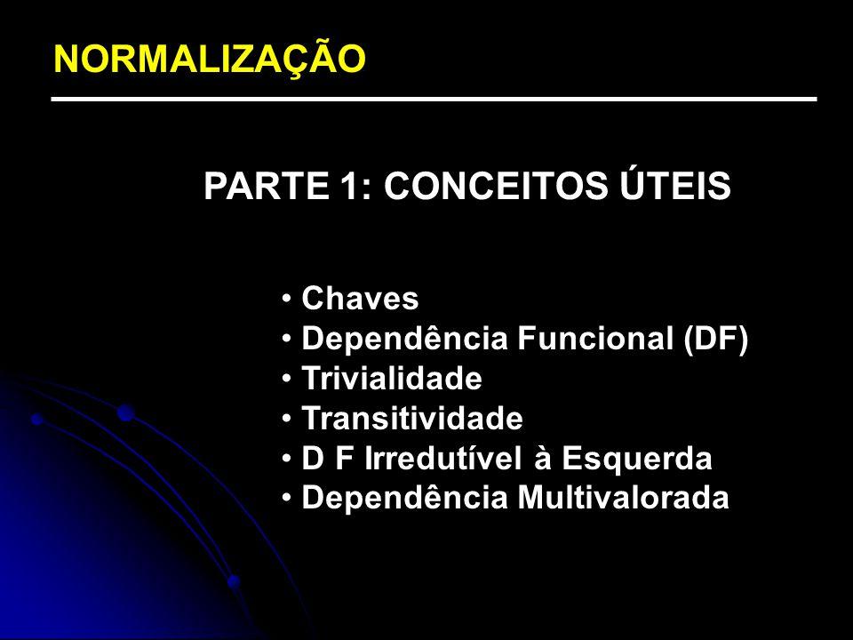 NORMALIZAÇÃO PARTE 1: CONCEITOS ÚTEIS Chaves Dependência Funcional (DF) Trivialidade Transitividade D F Irredutível à Esquerda Dependência Multivalora