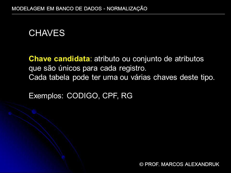 MODELAGEM EM BANCO DE DADOS - NORMALIZAÇÃO © PROF. MARCOS ALEXANDRUK CHAVES Chave candidata: atributo ou conjunto de atributos que são únicos para cad