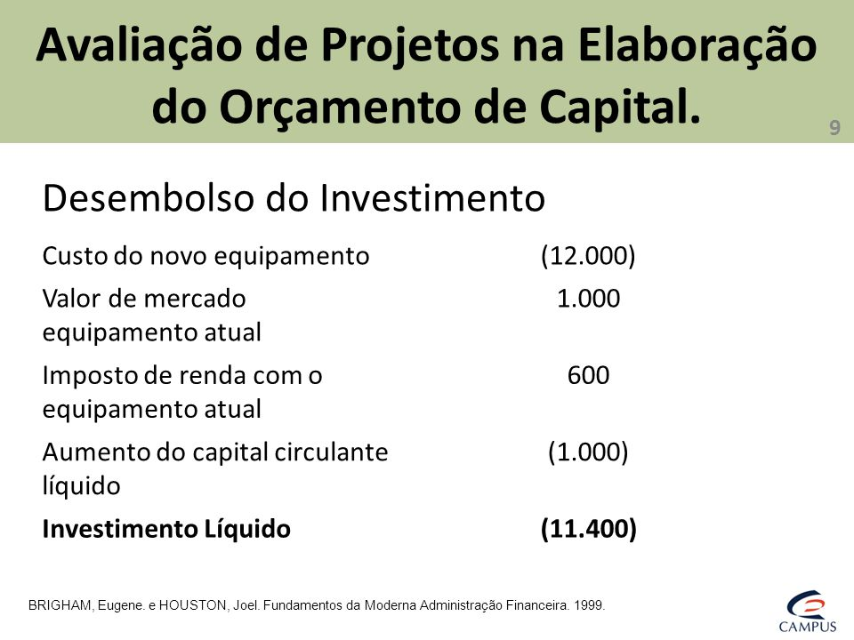 Avaliação de Projetos na Elaboração do Orçamento de Capital.