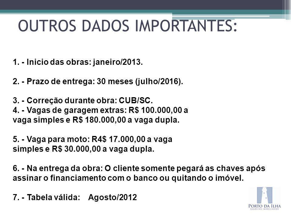 OUTROS DADOS IMPORTANTES: 1.- Inicio das obras: janeiro/2013.