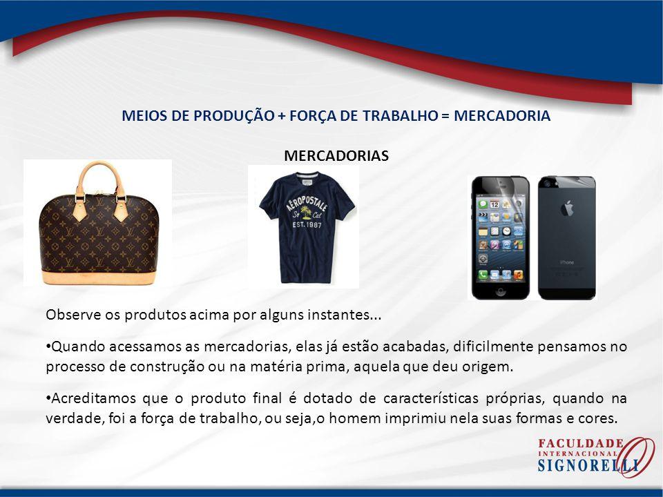 MEIOS DE PRODUÇÃO + FORÇA DE TRABALHO = MERCADORIA MERCADORIAS Observe os produtos acima por alguns instantes...