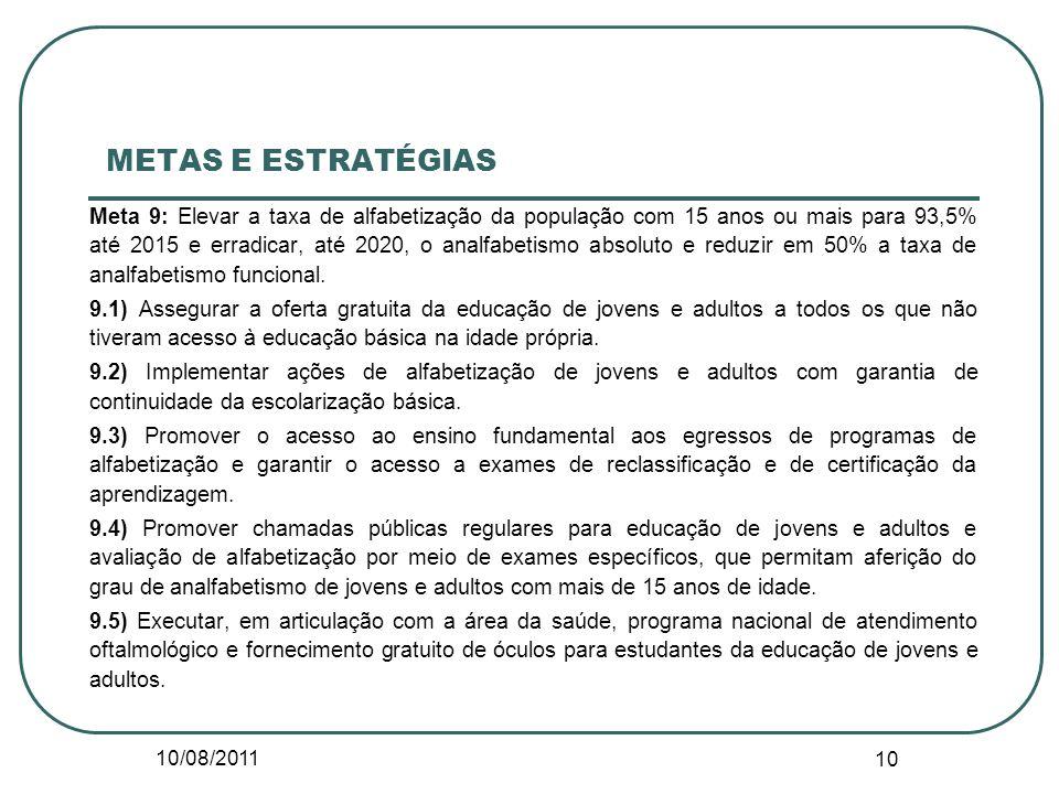 10/08/2011 10 METAS E ESTRATÉGIAS Meta 9: Elevar a taxa de alfabetização da população com 15 anos ou mais para 93,5% até 2015 e erradicar, até 2020, o