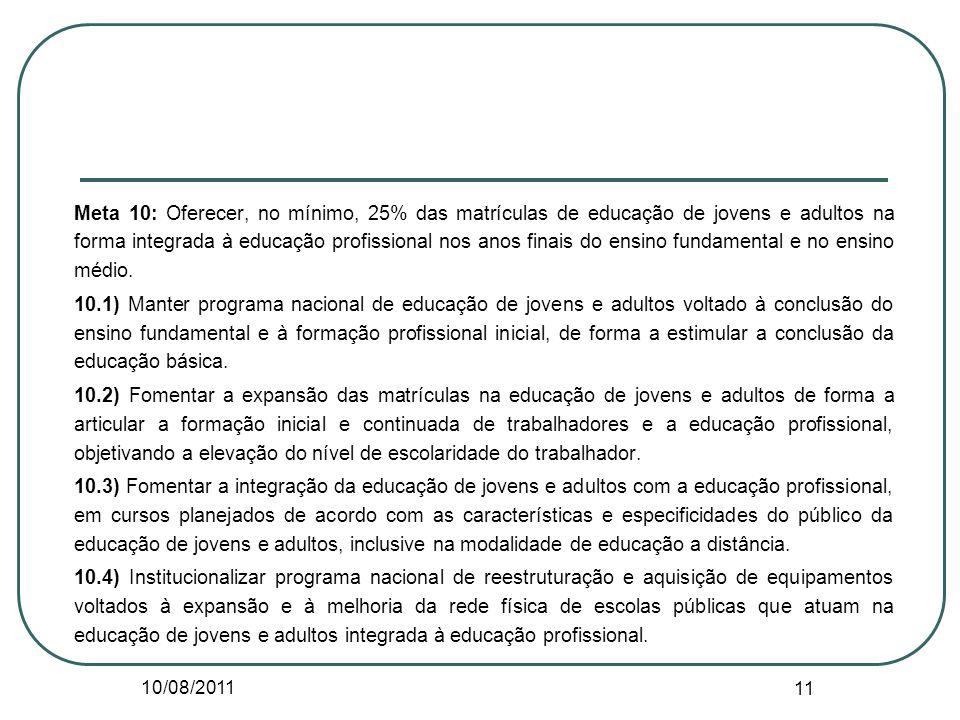 10/08/2011 11 Meta 10: Oferecer, no mínimo, 25% das matrículas de educação de jovens e adultos na forma integrada à educação profissional nos anos fin
