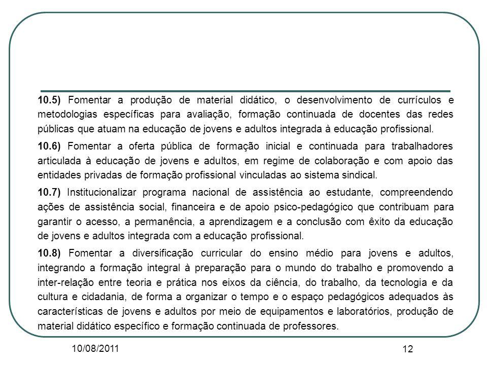 10/08/2011 12 10.5) Fomentar a produção de material didático, o desenvolvimento de currículos e metodologias específicas para avaliação, formação cont