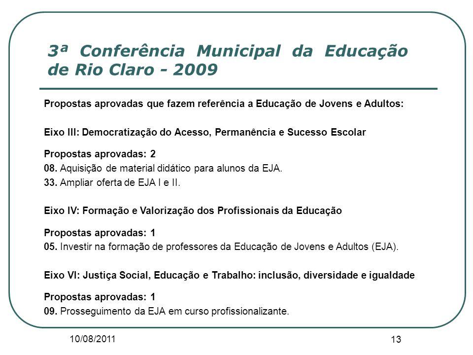 10/08/2011 13 3ª Conferência Municipal da Educação de Rio Claro - 2009 Propostas aprovadas que fazem referência a Educação de Jovens e Adultos: Eixo I