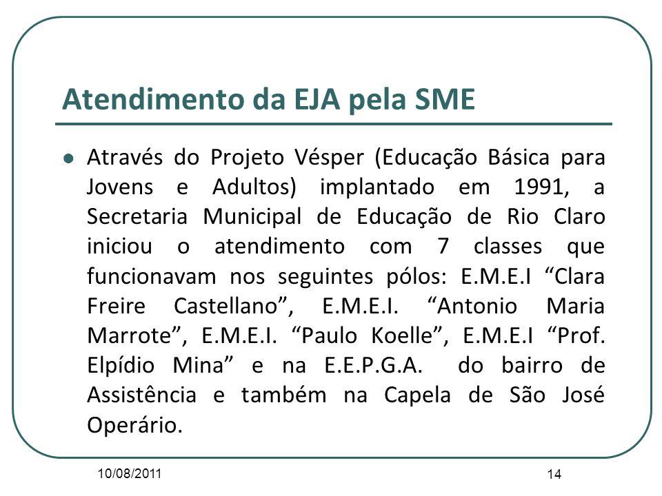 10/08/2011 14 Atendimento da EJA pela SME Através do Projeto Vésper (Educação Básica para Jovens e Adultos) implantado em 1991, a Secretaria Municipal