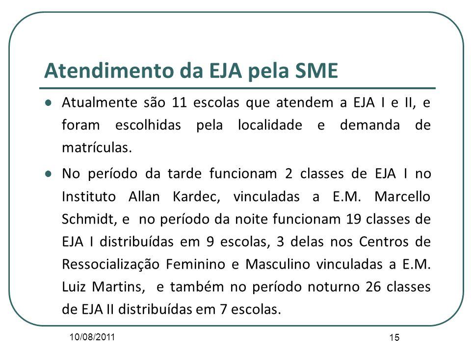 10/08/2011 15 Atendimento da EJA pela SME Atualmente são 11 escolas que atendem a EJA I e II, e foram escolhidas pela localidade e demanda de matrícul