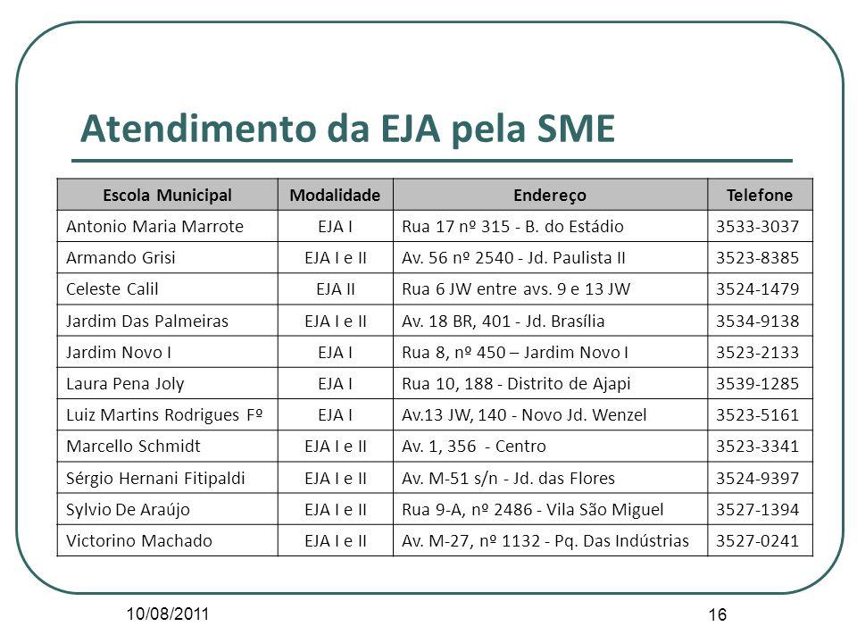 10/08/2011 16 Atendimento da EJA pela SME Escola MunicipalModalidadeEndereçoTelefone Antonio Maria MarroteEJA IRua 17 nº 315 - B. do Estádio3533-3037