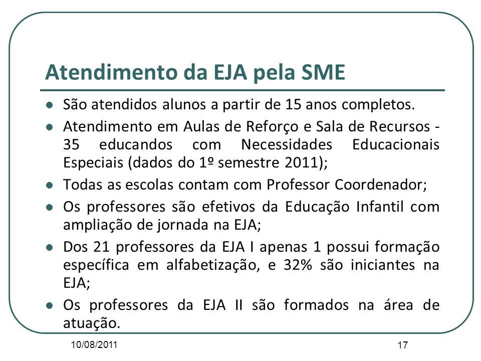 10/08/2011 17 Atendimento da EJA pela SME São atendidos alunos a partir de 15 anos completos. Atendimento em Aulas de Reforço e Sala de Recursos - 35