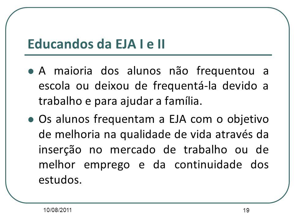 10/08/2011 19 Educandos da EJA I e II A maioria dos alunos não frequentou a escola ou deixou de frequentá-la devido a trabalho e para ajudar a família