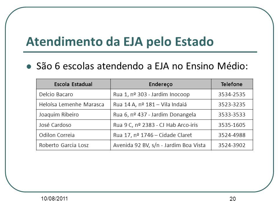 10/08/2011 20 Atendimento da EJA pelo Estado Escola EstadualEndereçoTelefone Delcio BacaroRua 1, nº 303 - Jardim Inocoop3534-2535 Heloísa Lemenhe Mara