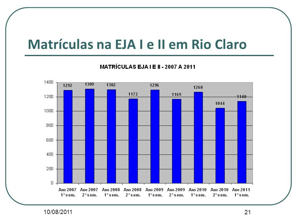 10/08/2011 21 Matrículas na EJA I e II em Rio Claro