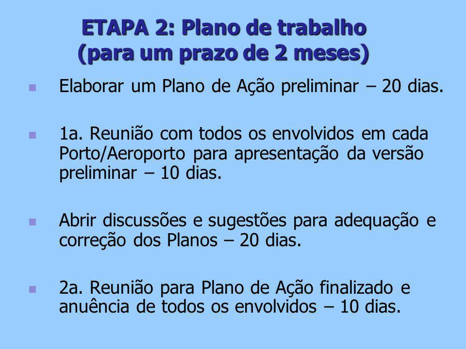 ETAPA 2: Plano de trabalho (para um prazo de 2 meses) Elaborar um Plano de Ação preliminar – 20 dias. 1a. Reunião com todos os envolvidos em cada Port