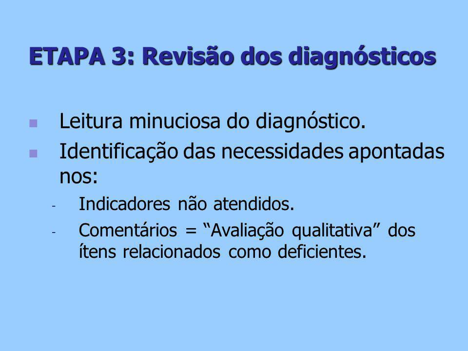 ETAPA 3: Revisão dos diagnósticos Leitura minuciosa do diagnóstico. Identificação das necessidades apontadas nos: - - Indicadores não atendidos. - - C