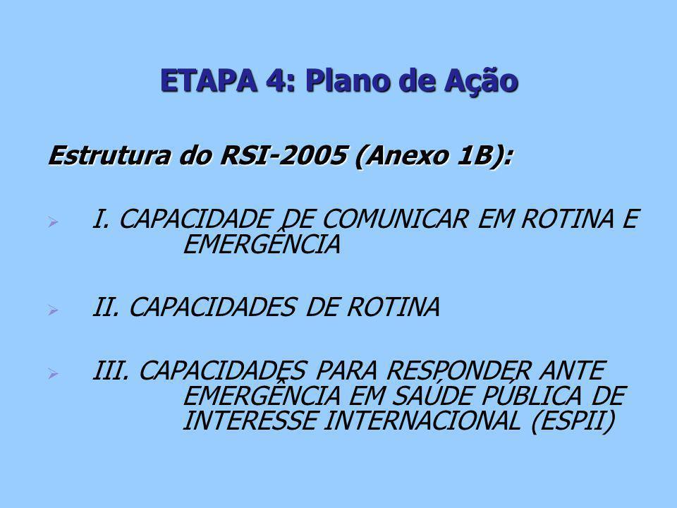 ETAPA 4: Plano de Ação Estrutura do RSI-2005 (Anexo 1B):   I. CAPACIDADE DE COMUNICAR EM ROTINA E EMERGÊNCIA   II. CAPACIDADES DE ROTINA   III.