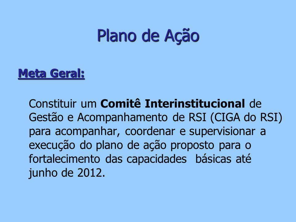Plano de Ação Meta Geral: Constituir um Comitê Interinstitucional de Gestão e Acompanhamento de RSI (CIGA do RSI) para acompanhar, coordenar e supervisionar a execução do plano de ação proposto para o fortalecimento das capacidades básicas até junho de 2012.