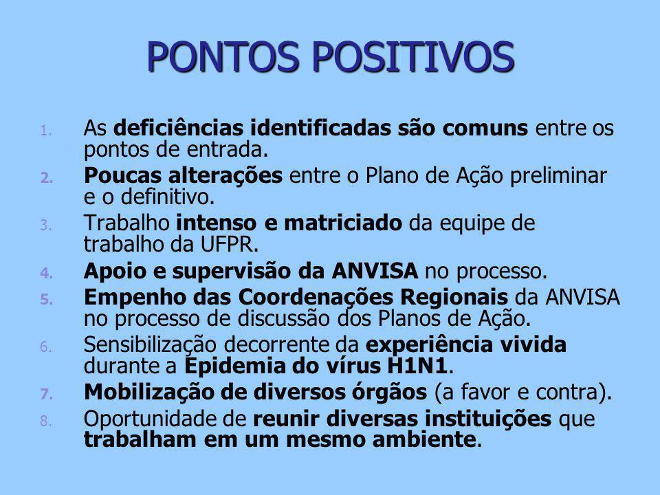 PONTOS POSITIVOS 1.1. As deficiências identificadas são comuns entre os pontos de entrada.