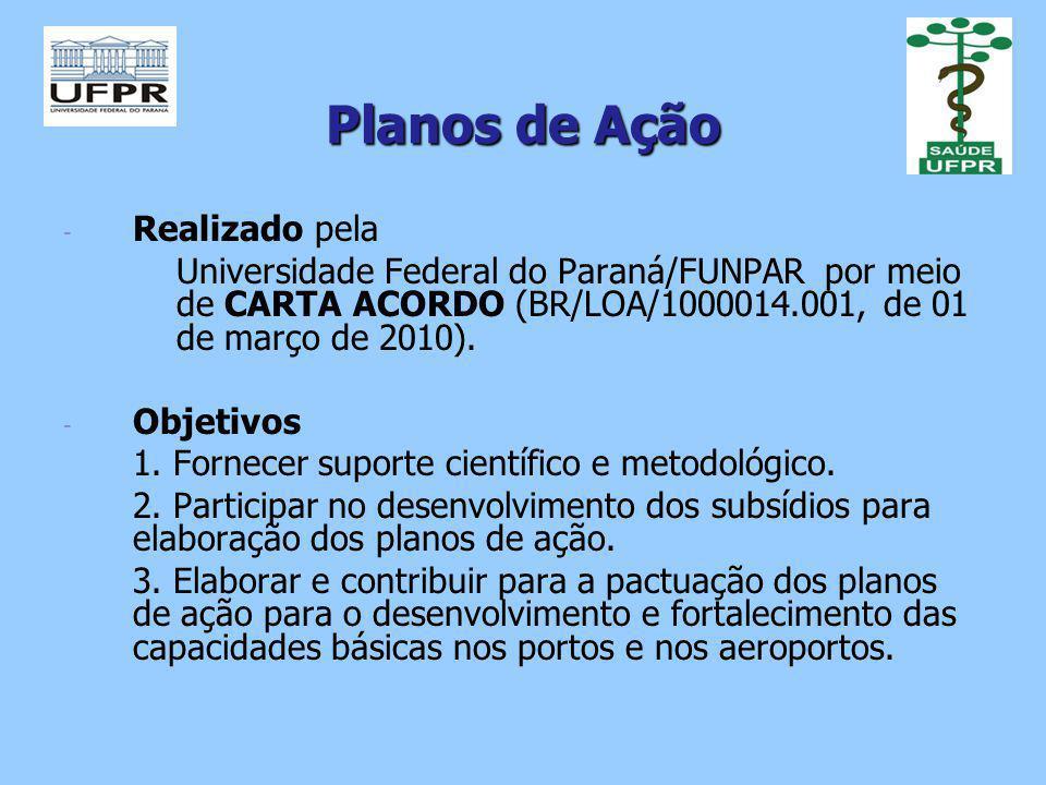 Planos de Ação - - Realizado pela Universidade Federal do Paraná/FUNPAR por meio de CARTA ACORDO (BR/LOA/1000014.001, de 01 de março de 2010). - - Obj
