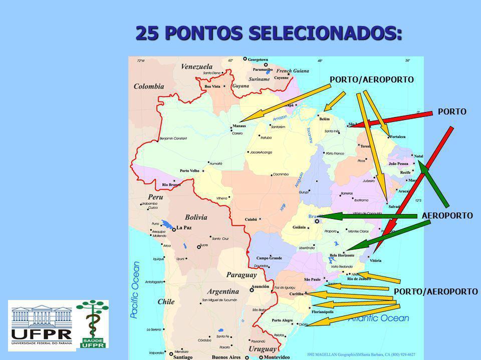 25 PONTOS SELECIONADOS: PORTO PORTO/AEROPORTO AEROPORTO PORTO/AEROPORTO