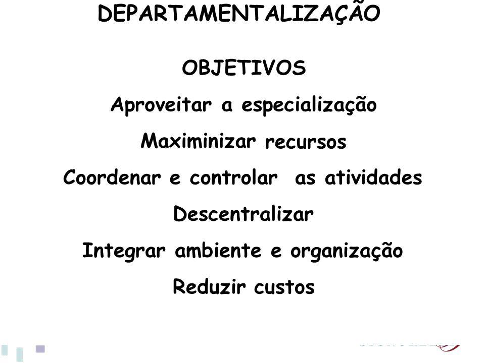 OBJETIVOS Aproveitar a especialização Maximinizar recursos Coordenar e controlar as atividades Descentralizar Integrar ambiente e organização Reduzir custos DEPARTAMENTALIZAÇÃO