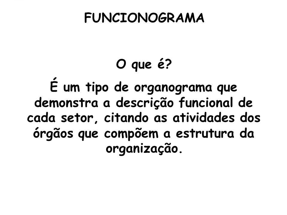 FUNCIONOGRAMA O que é? É um tipo de organograma que demonstra a descrição funcional de cada setor, citando as atividades dos órgãos que compõem a estr