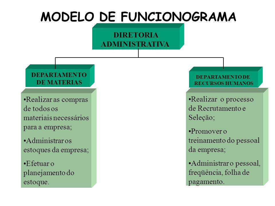 MODELO DE FUNCIONOGRAMA DIRETORIA ADMINISTRATIVA DEPARTAMENTO DE MATERIAS DEPARTAMENTO DE RECURSOS HUMANOS Realizar as compras de todos os materiais n