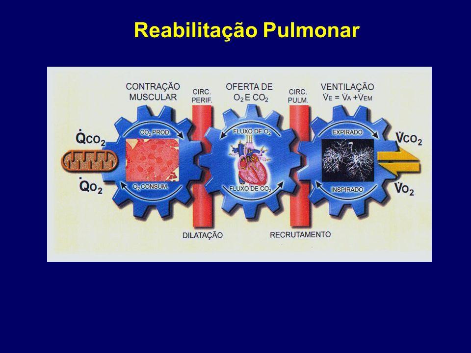 Reabilitação Pulmonar