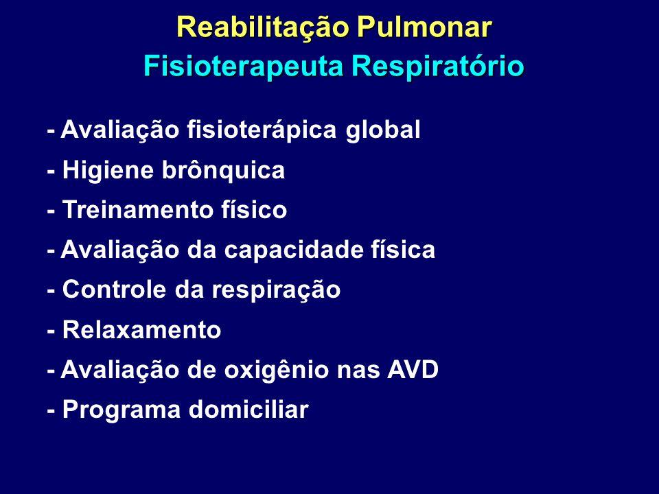 Reabilitação Pulmonar Fisioterapeuta Respiratório - Avaliação fisioterápica global - Higiene brônquica - Treinamento físico - Avaliação da capacidade