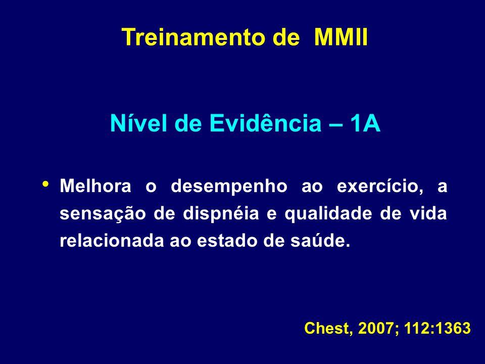 Treinamento de MMII Nível de Evidência – 1A Melhora o desempenho ao exercício, a sensação de dispnéia e qualidade de vida relacionada ao estado de saú