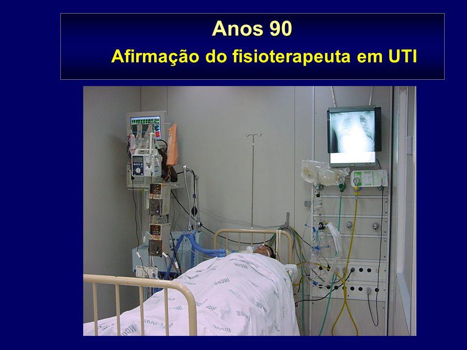 Anos 90 Desenvolvimento dos centros de reabilitação pulmonar Serviços de atendimento domiciliar home care