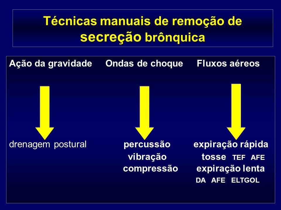 Treinamento de força Foto: arquivo Reabilitação Pulmonar, Unifesp Modalidade : − Peitoral − Quadríceps − Grande dorsal 1 série com 8 repetições cada Carga : 50%?.