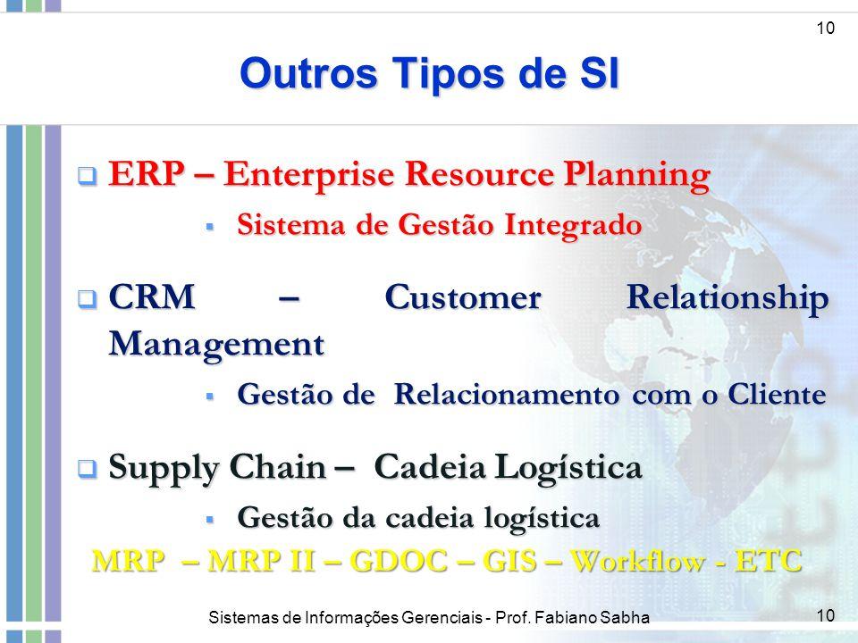 Sistemas de Informações Gerenciais - Prof. Fabiano Sabha 10 Outros Tipos de SI 10  ERP – Enterprise Resource Planning  Sistema de Gestão Integrado 