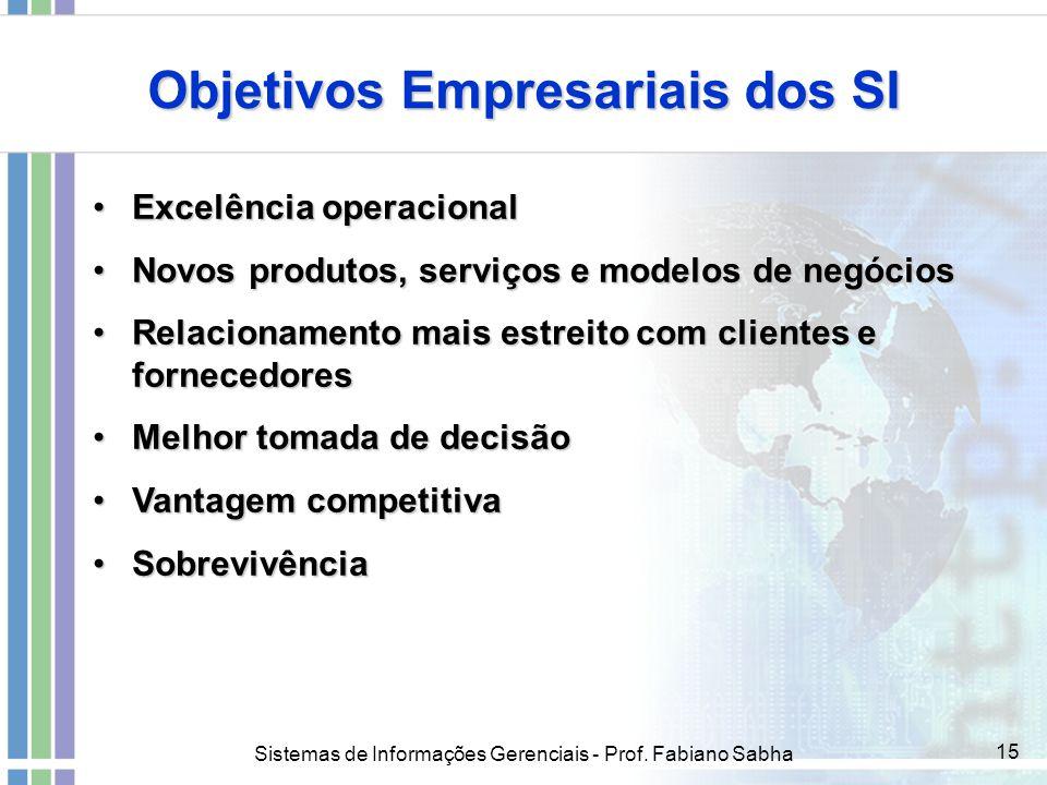 Excelência operacionalExcelência operacional Novos produtos, serviços e modelos de negóciosNovos produtos, serviços e modelos de negócios Relacionamen