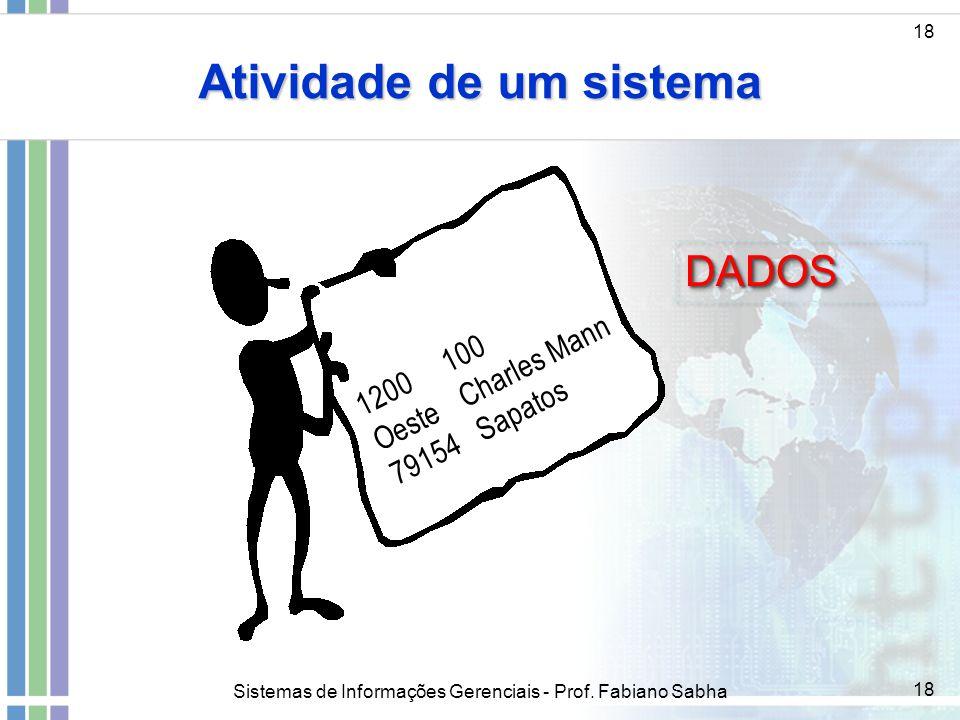 Sistemas de Informações Gerenciais - Prof. Fabiano Sabha 18 Atividade de um sistema 18 1200100 OesteCharles Mann 79154Sapatos DADOSDADOS