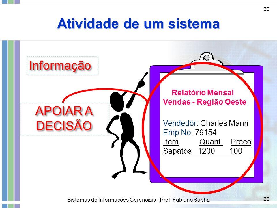 Sistemas de Informações Gerenciais - Prof. Fabiano Sabha 20 Atividade de um sistema 20 InformaçãoInformação Relatório Mensal Vendas - Região Oeste Ven