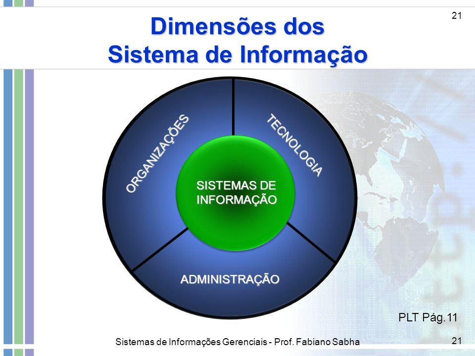 Sistemas de Informações Gerenciais - Prof. Fabiano Sabha 21 Dimensões dos Sistema de Informação 21 ORGANIZAÇÕES TECNOLOGIA ADMINISTRAÇÃO SISTEMAS DE I