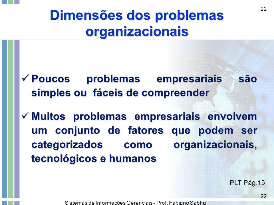 Sistemas de Informações Gerenciais - Prof. Fabiano Sabha 22 Dimensões dos problemas organizacionais 22 PLT Pág.15 Poucos problemas empresariais são si
