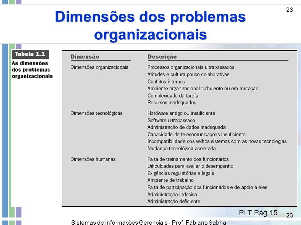 Sistemas de Informações Gerenciais - Prof. Fabiano Sabha 23 Dimensões dos problemas organizacionais 23 PLT Pág.15