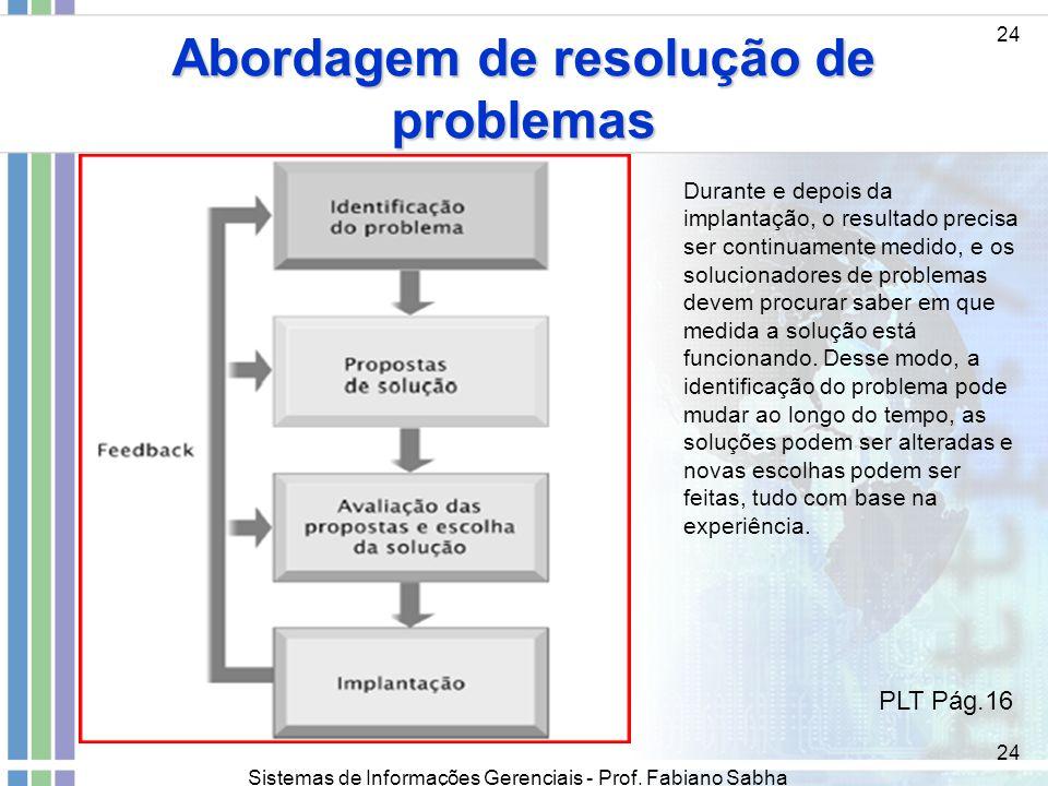 Sistemas de Informações Gerenciais - Prof. Fabiano Sabha 24 Abordagem de resolução de problemas 24 PLT Pág.16 Durante e depois da implantação, o resul