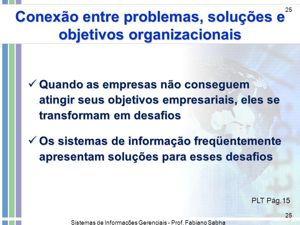 Sistemas de Informações Gerenciais - Prof. Fabiano Sabha 25 Conexão entre problemas, soluções e objetivos organizacionais 25 PLT Pág.15 Quando as empr