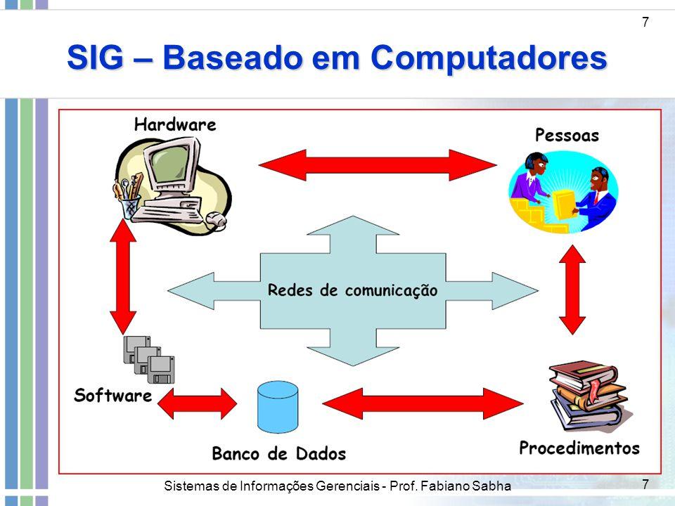 Sistemas de Informações Gerenciais - Prof. Fabiano Sabha 7 SIG – Baseado em Computadores 7