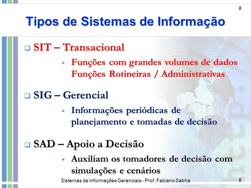 Sistemas de Informações Gerenciais - Prof. Fabiano Sabha 8 Tipos de Sistemas de Informação 8  SIT – Transacional  Funções com grandes volumes de dad