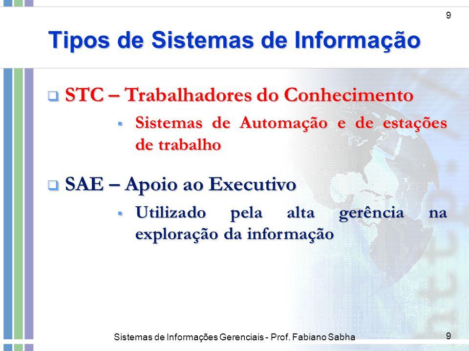 Sistemas de Informações Gerenciais - Prof. Fabiano Sabha 9 Tipos de Sistemas de Informação 9  STC – Trabalhadores do Conhecimento  Sistemas de Autom