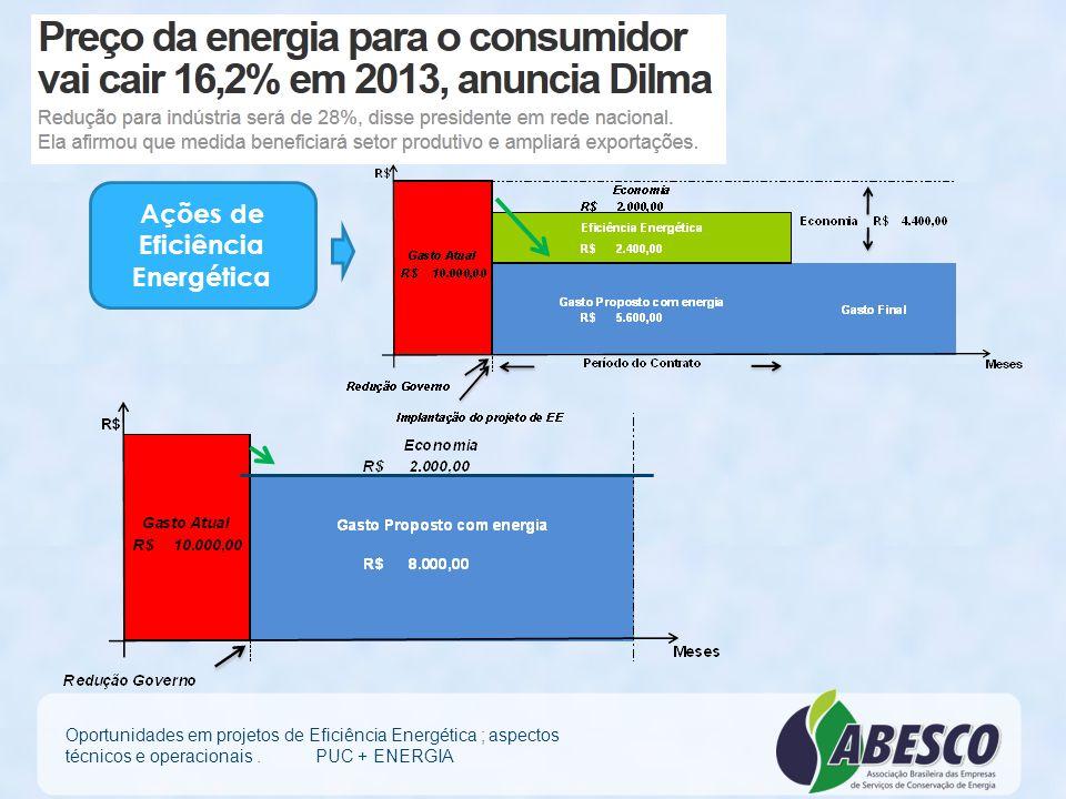 Composição do custo da energia elétrica  50,3% GTD  17,1% encargos  31,5% tributos  1,1% perdas técnicas X X - 25% Oportunidades em projetos de Ef