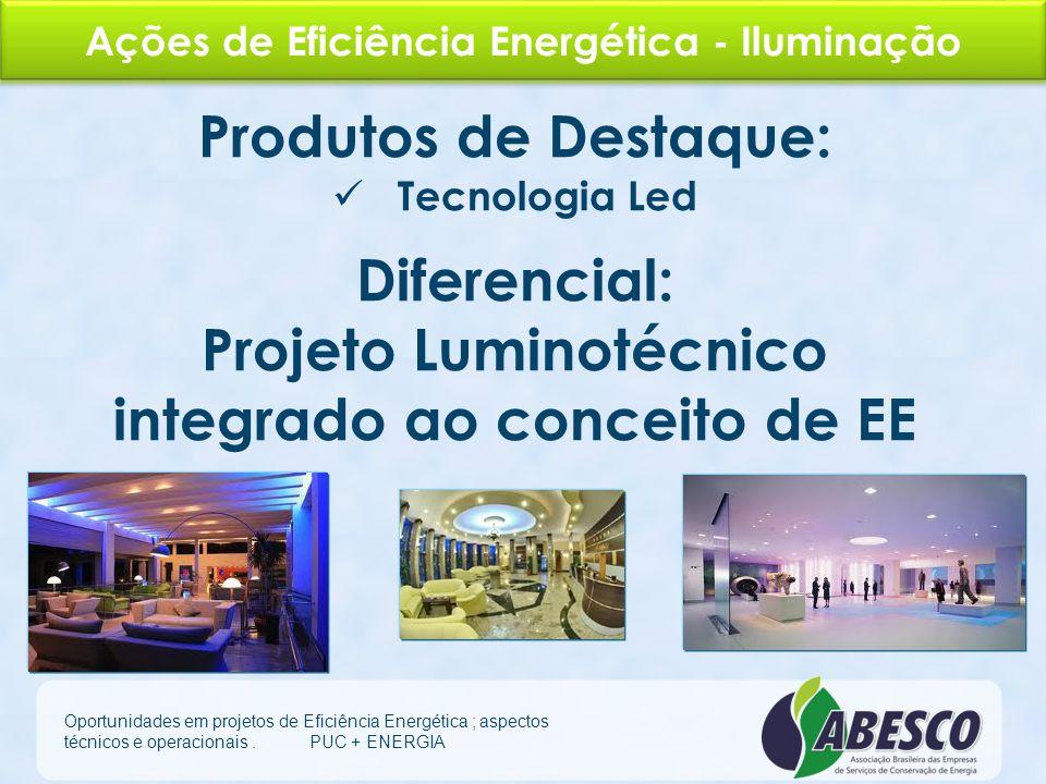 Ações de Eficiência Energética - Climatização Oportunidades em projetos de Eficiência Energética ; aspectos técnicos e operacionais. PUC + ENERGIA Pro