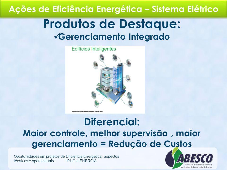 Ações de Eficiência Energética - Iluminação Oportunidades em projetos de Eficiência Energética ; aspectos técnicos e operacionais. PUC + ENERGIA Produ