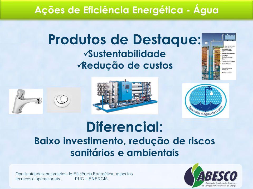 Ações de Eficiência Energética – Aquecimento de água Oportunidades em projetos de Eficiência Energética ; aspectos técnicos e operacionais. PUC + ENER