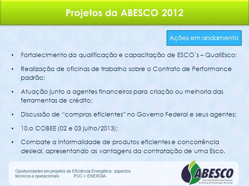 Projetos da ABESCO 2011 Qualificação de ESCO´s; Desenvolvimento e disponibilização de contrato de performance padrão; Atuação no PNEF (Plano Nacional