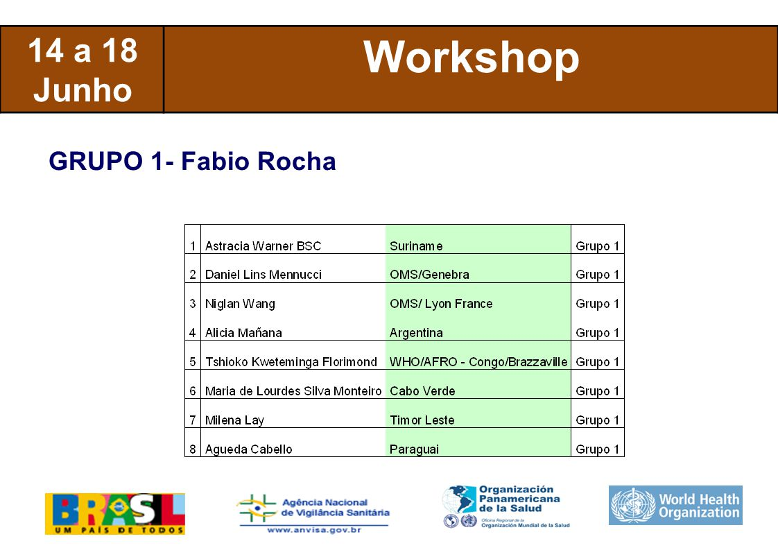 International Health Regulations 14 a 18 Junho Workshop GRUPO 2- Francisco Ueliton e Rodolfo Navarro