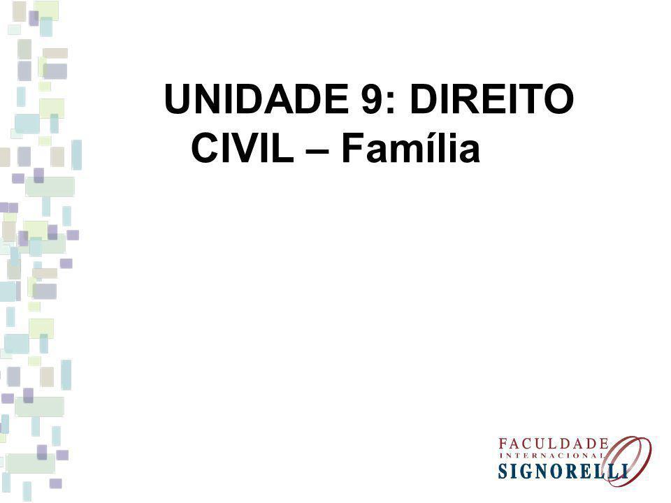 3.5 - Regime da Separação Obrigatória Art.1.641.
